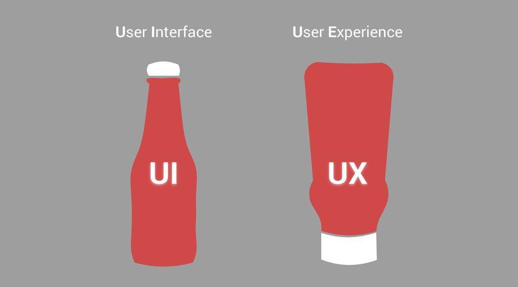 رابط کاربری تجربه کاربری